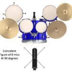 Figure 15.4. Blumlein pair microphone technique