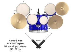 Figure 15.5. ORTF microphone recording technique