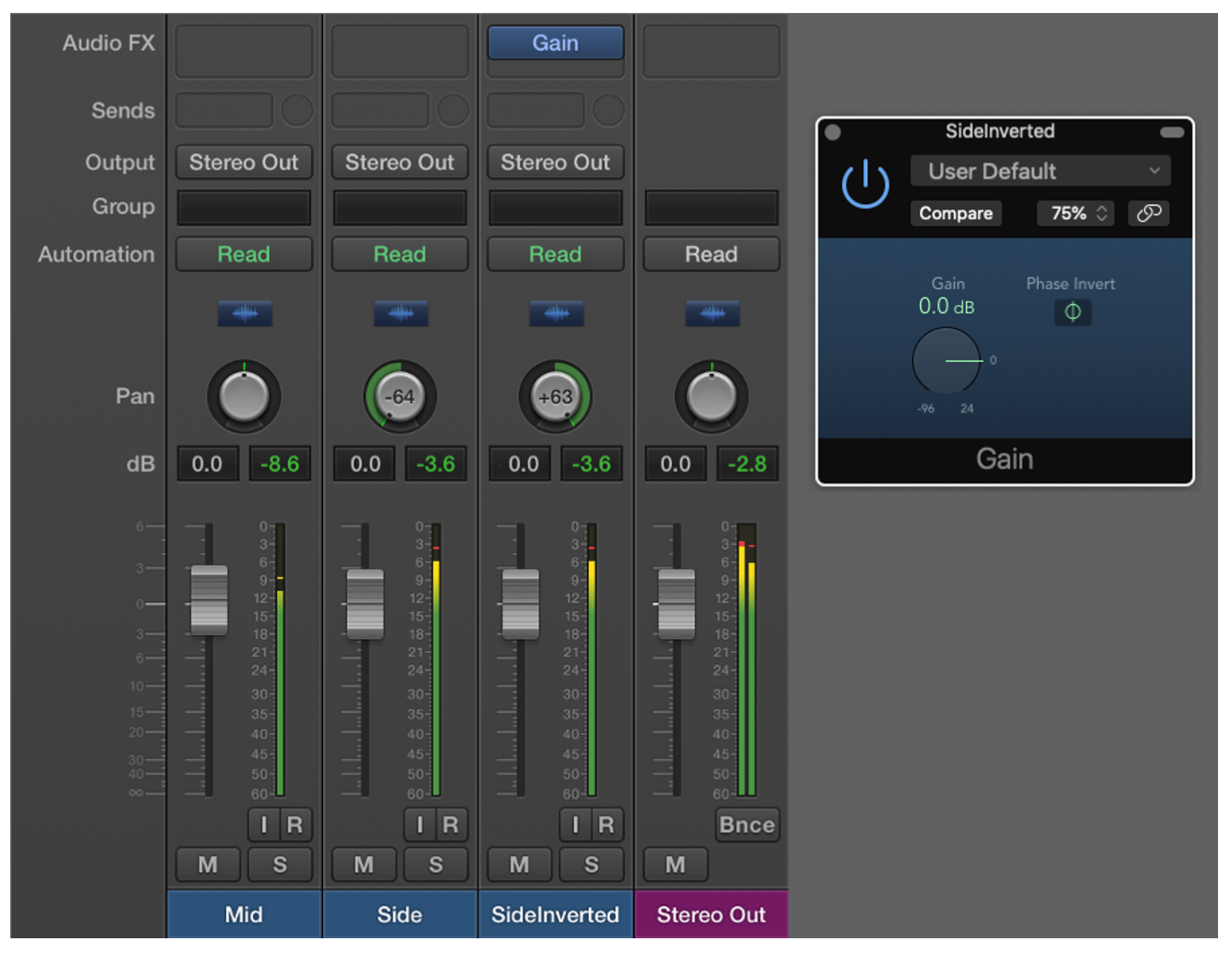 Figure 15.7. Mid-side decode method in Logic Pro. (Gain plug-in is used to achieve polarity inversion)