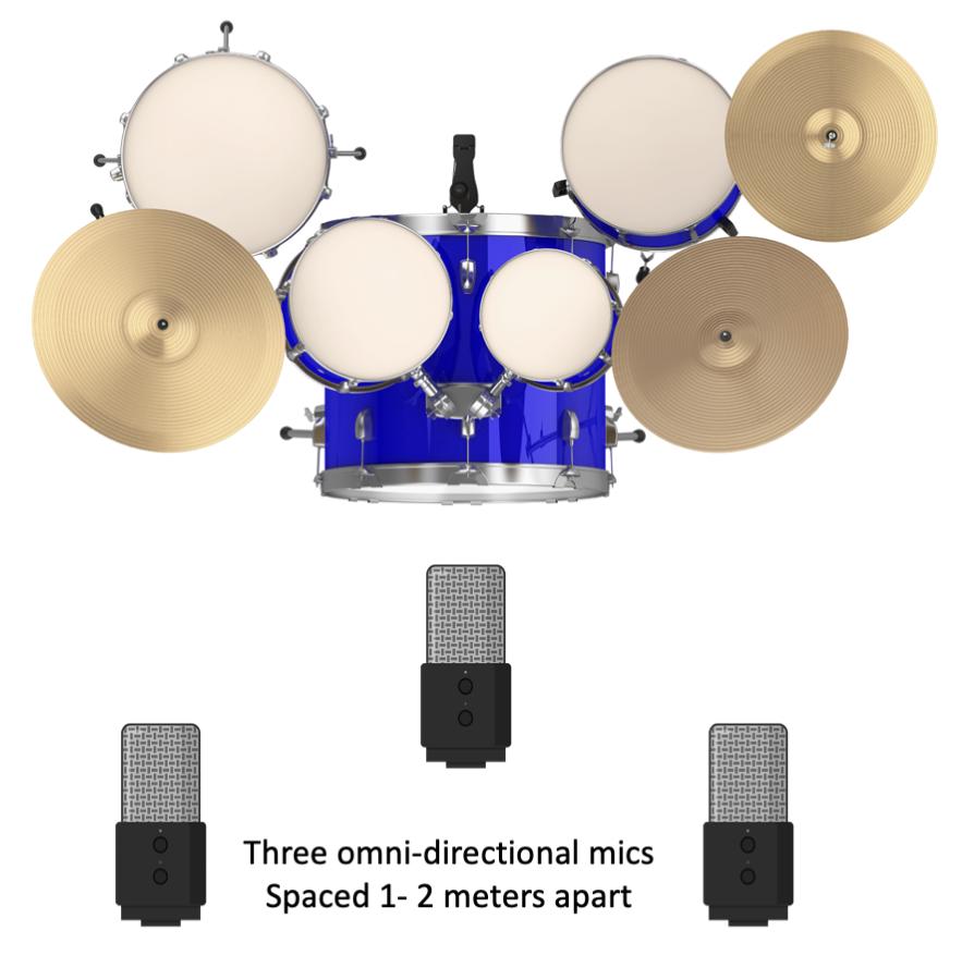 Figure 15.9. Decca tree microphone technique