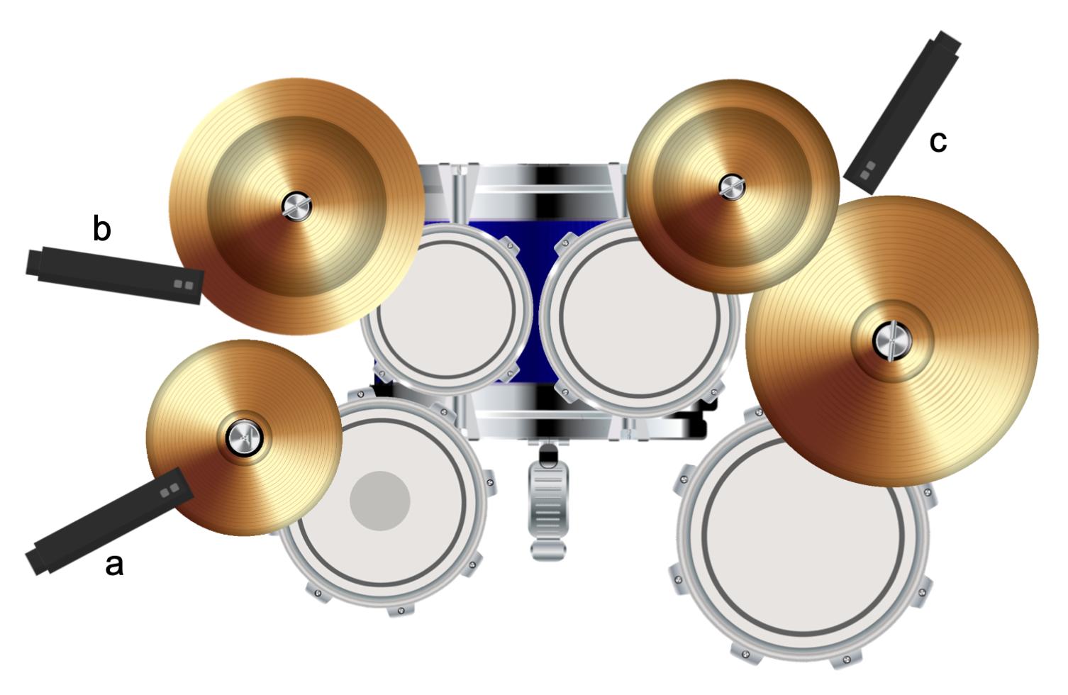 Figure 15.12. Close microphones positioned to capture cymbals: (a) hi-hat; (b) crash; (c) ride and crash