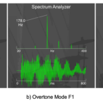 Figure 2.4. F0 and F1 vibration modes identified by the iDrumTune Spectrum Analyzer