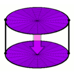 Figure 3.4. Coupled drumheads vibrating with a common fundamental frequency