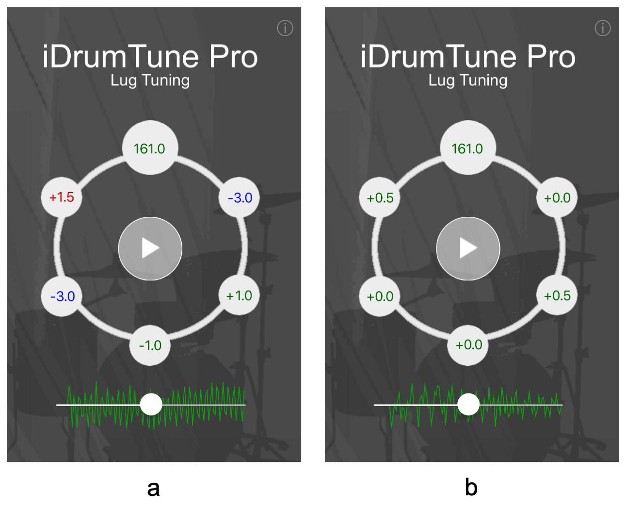 Figure 4.6. The iDrumTune Lug Tuning feature showing the software read-out for an uneven tuned drumhead (a) and an even tuned drumhead (b)