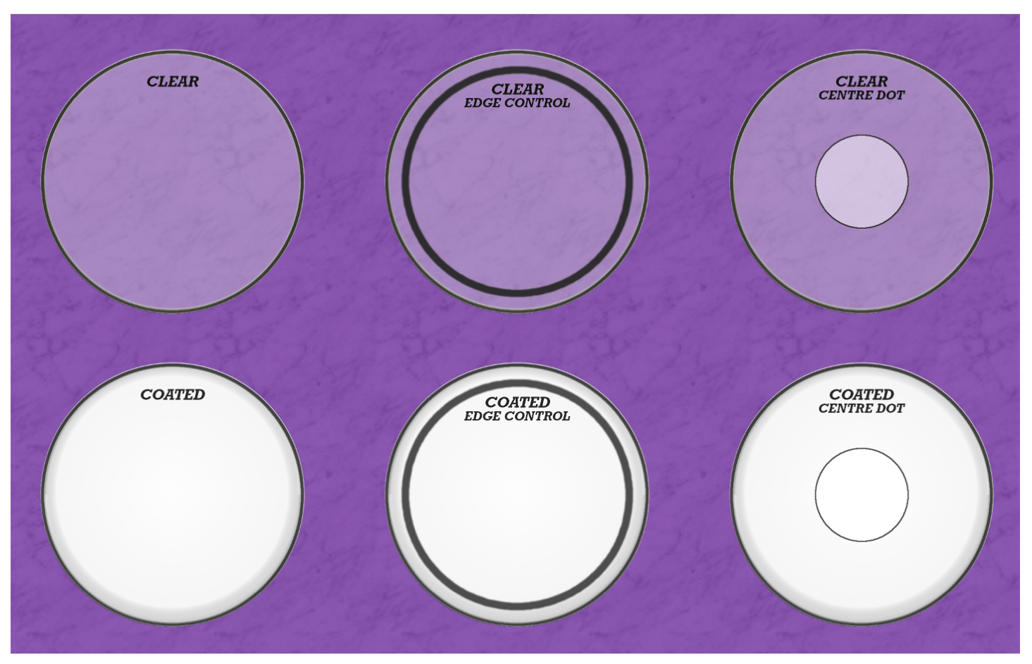 Figure 7.1. Examples of different drumhead designs and features