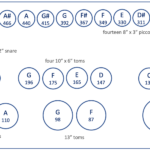 Figure 9.1. Simplified overview of Terry Bozzio's Big Kit tuning set-up (fundamental frequency values given in hertz)