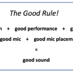 Figure 12.1. The Good Rule for recording music, by David Miles Huber and Robert E. Runstein