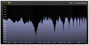 Figure 14.6. Comb filtering shown with the Nugen Audio Visualizer plug-in