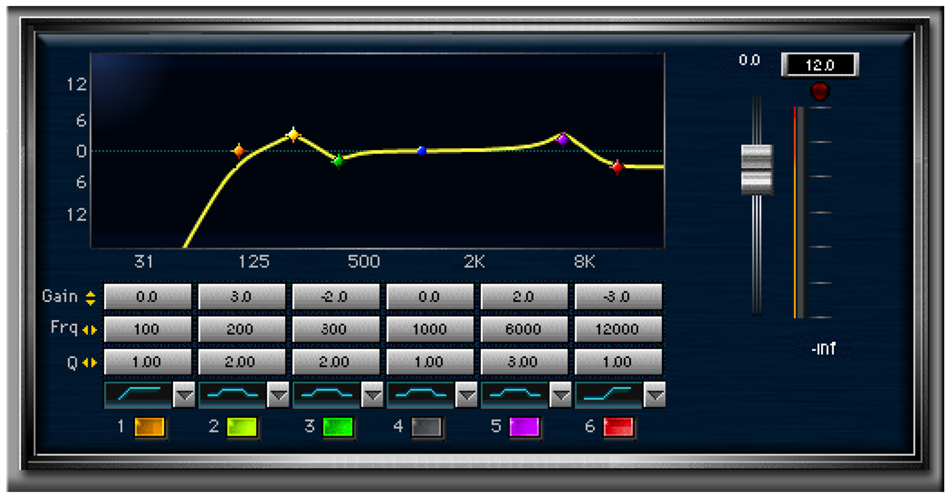 Figure 17.1. Six-band parametric equaliser applied to a snare drum recording (Waves Renaissance EQ plug-in)